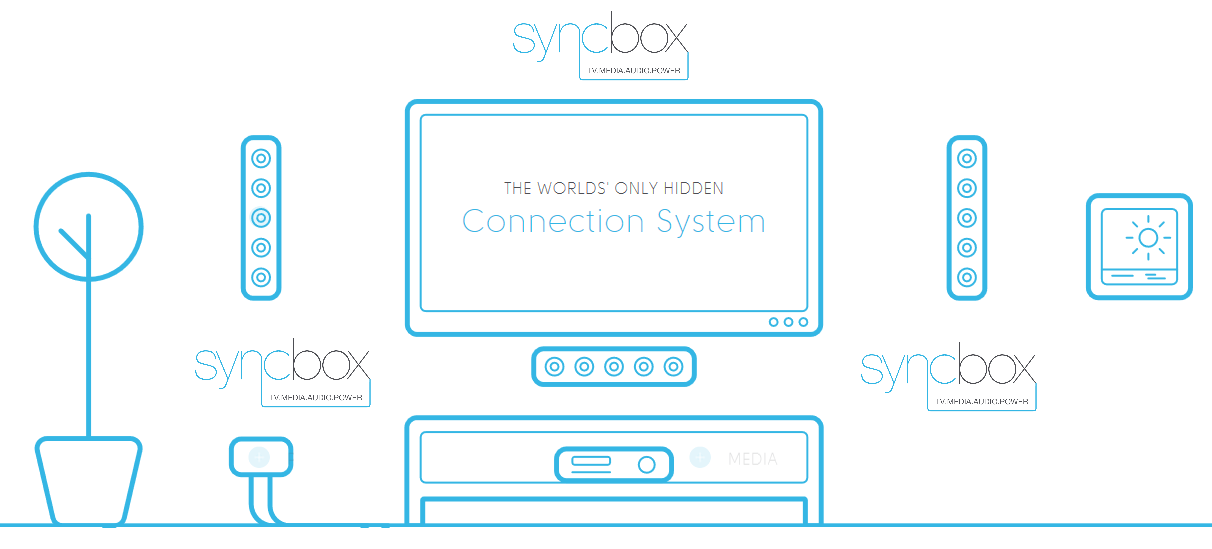 WE ARE AN OFFICIAL SYNCBOX STOCKIST